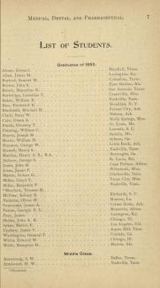 1893 Medical Graduates from Meharry